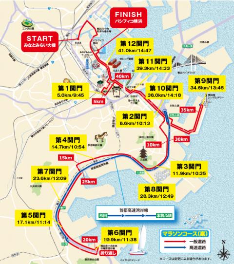 引用:横浜マラソン組織委員会